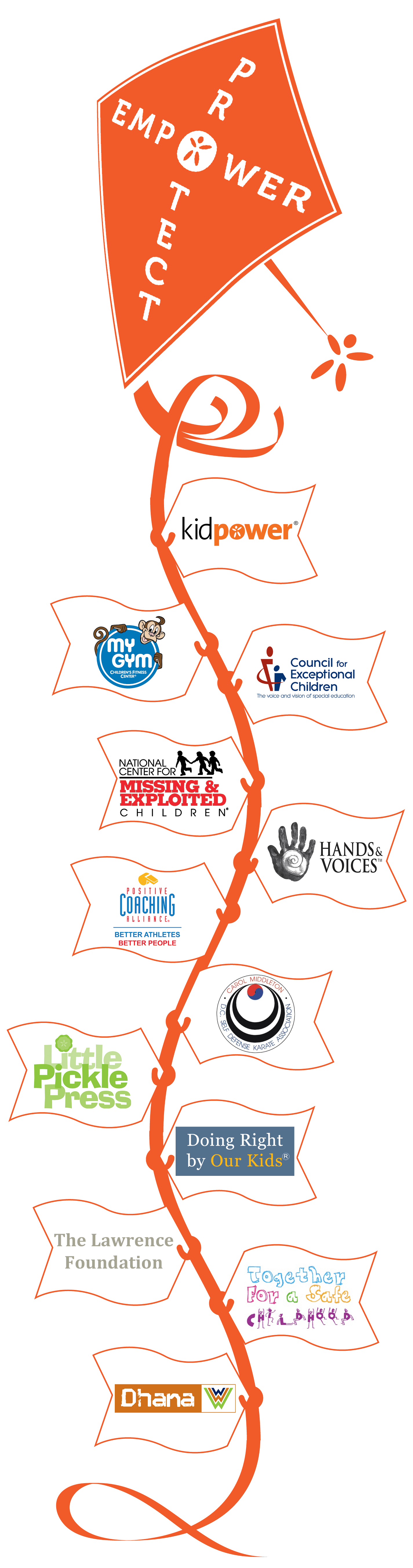 Partners in Protection | International Child Protection Month - September